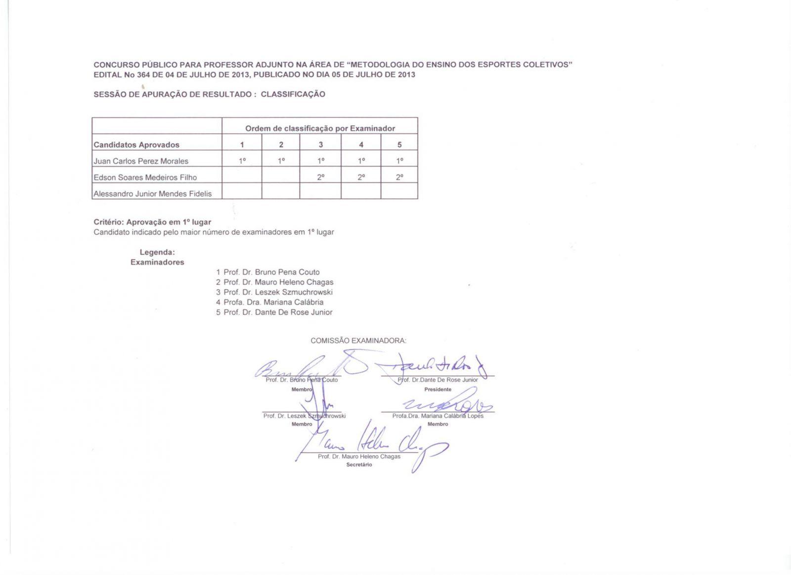 a94e18650c classificacao-final-concurso-metodologia-ensino-esportes-coletivos.jpeg ...